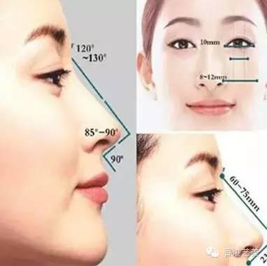 khuyết điểm của mũi nên sửa-1