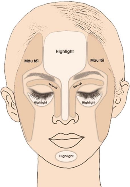 cách trang điểm khắc phục mũi tẹt-1