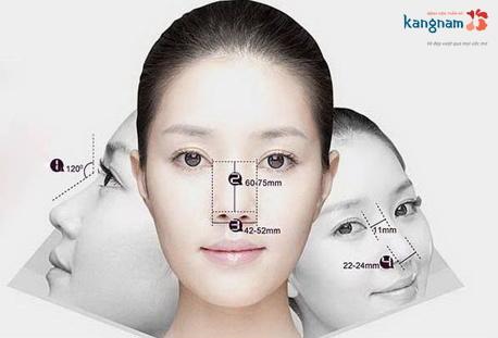 nâng mũi có ảnh hưởng đến tướng số không 5