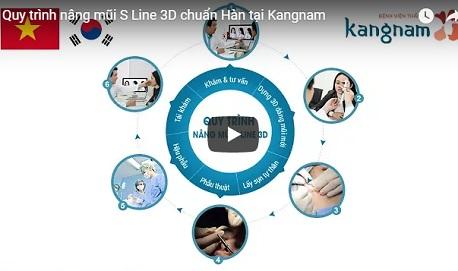 Quy trình phẫu thuật nâng mũi s line an toàn tại Kangnam