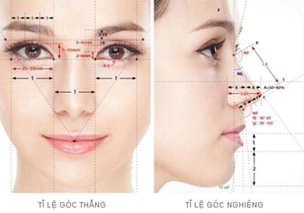 Chỉnh sửa mũi toàn diện nhờ công nghệ nâng mũi S line 4D cho mũi đẹp tự nhiên như thật