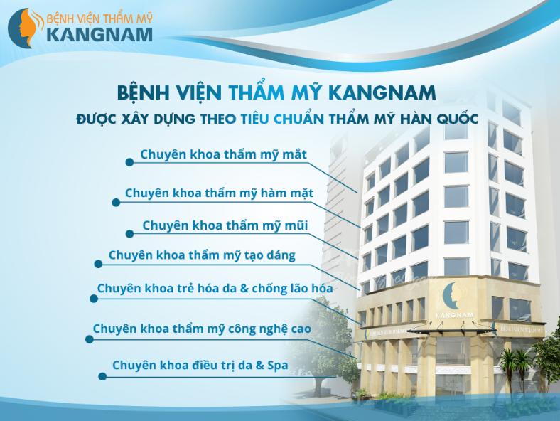 Bệnh viện Thẩm mỹ Kangnam - Bệnh viện tiêu chuẩn Hàn Quốc 1