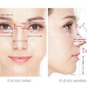 Nâng mũi Sline 4D có bị biến chứng không?