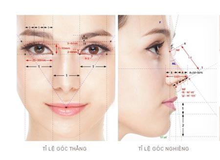 Nâng mũi Sline 4D có bị biến chứng không 1